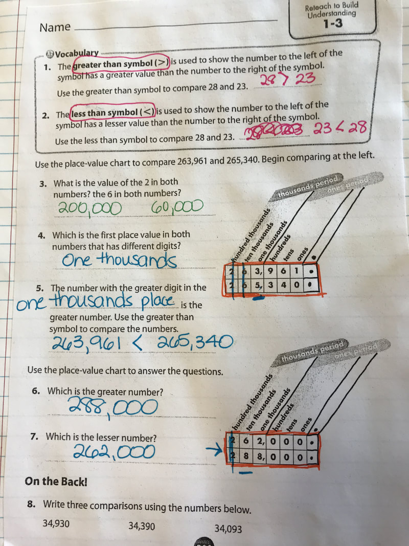 Math Interactive Notebook Pages Ms Reagans Class